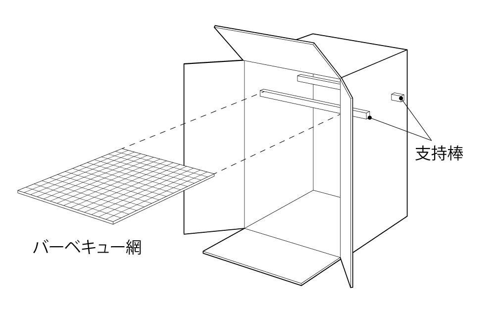 自作燻製器 横型デザイン