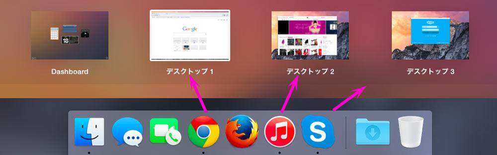 work space Mac