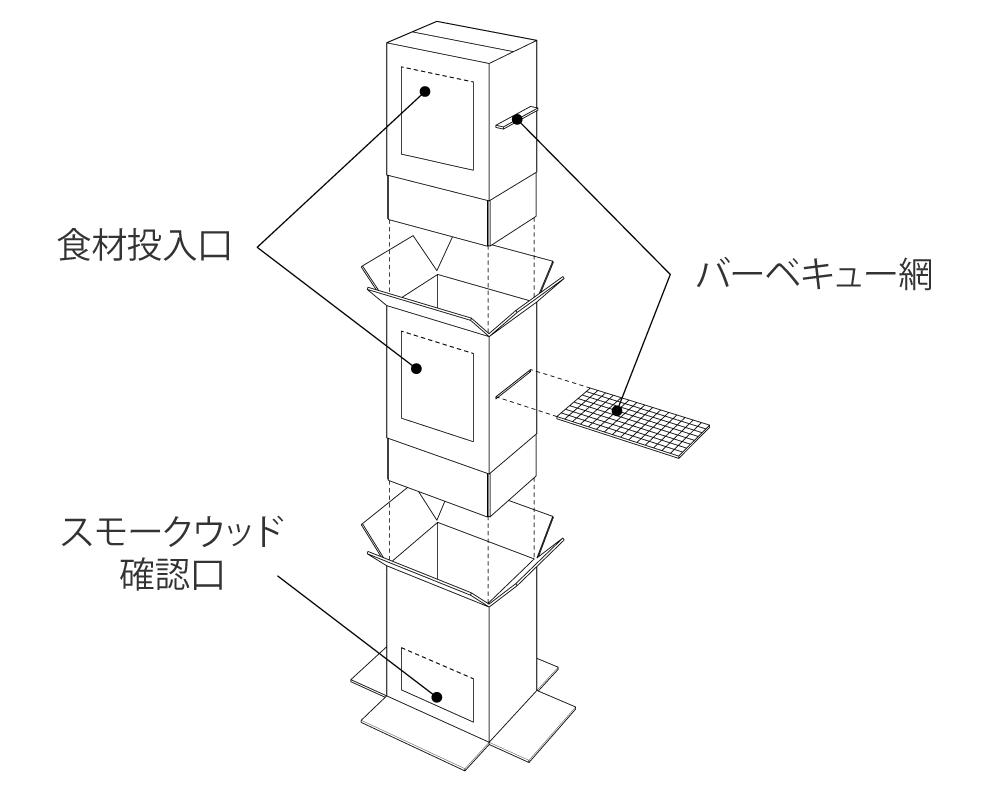 自作燻製器 モジュラーデザイン