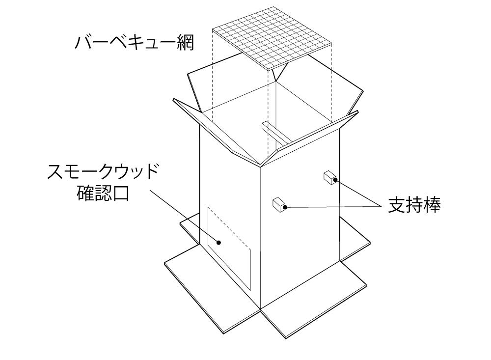 自作燻製器 縦型デザイン
