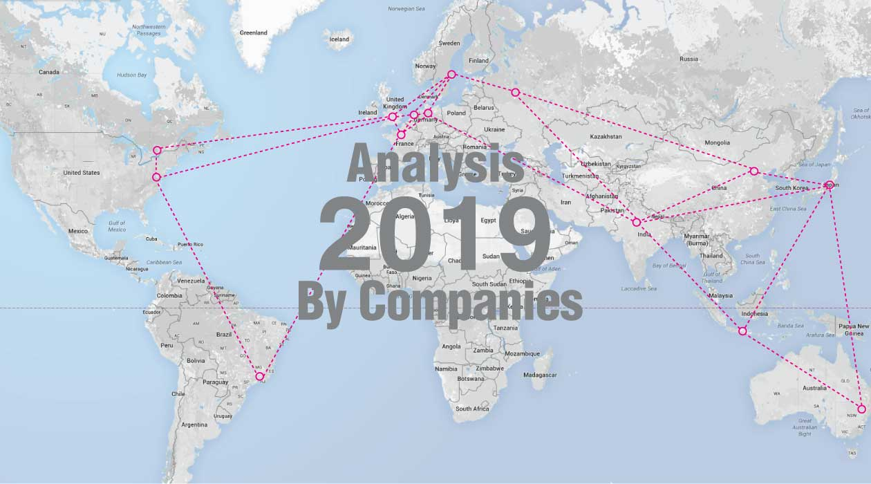 Featured Image for internet analysis 2019 By Companies