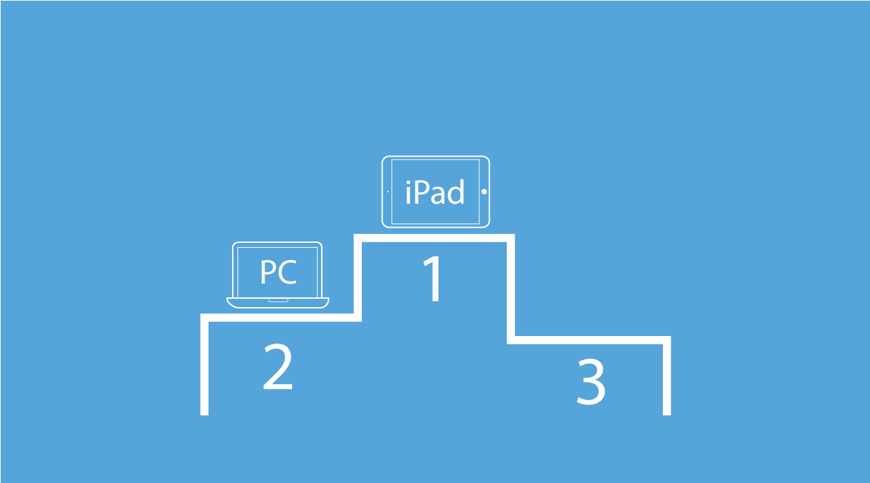 パソコンよりも iPad をすすめる理由メインイメージ