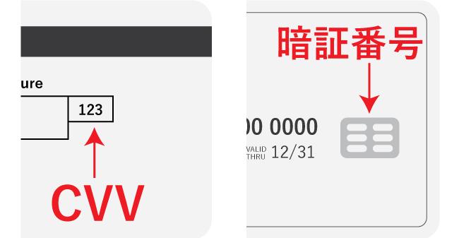 クレジットカードのCVVと暗証番号